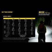 Nitecore BR35 Cykelbelysning - 1800lm