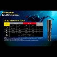 Nitecore DL20 Dyklampa - Ficklampa - 1000lm