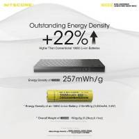 Nitecore NB10000 Power bank - Portabelt batteri - 10000mAh, 2xUSB Typ A/C, QC 3.0 / PD 18W, 5V, 3A - Kolfiber