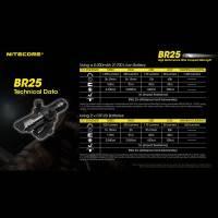 Nitecore BR25 Cykelbelysning - 1400lm med NL2150R 5000mAh batteri
